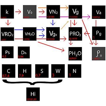 Calculations by robertosch