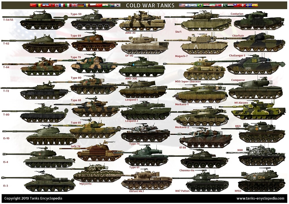 Cold War Main Battle Tanks by TheCollectioner