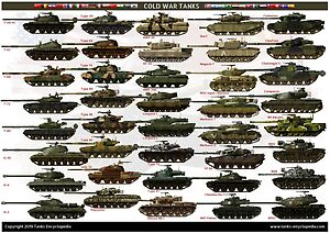 Cold War Main battle tanks