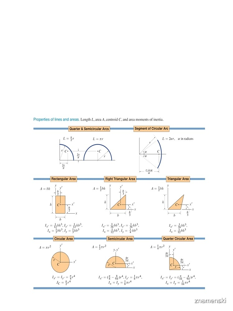 #Properties of #lines and #areas. #Quarter & Semicircular Arcs, Segment of Circular Arc by znamenski