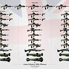 Weapons of the British Army Infantry Rifle Platoon (Modern) by nothinguntried