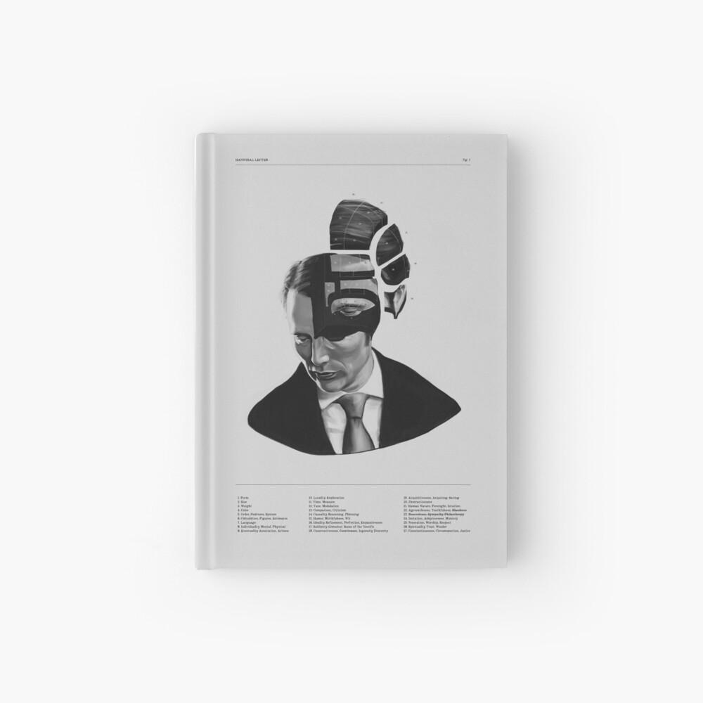 Hannibal Lecter Phrenology Hardcover Journal