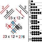 #Math #Mathematics #Product #Multiplication Identity symbol  unity  design  paper language by znamenski