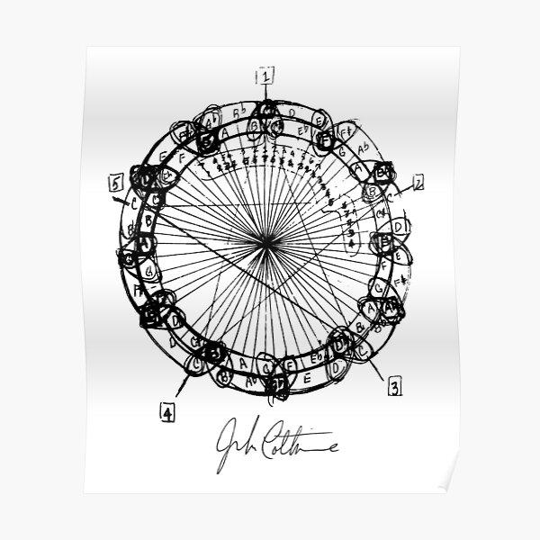 John Coltrane Chord Changes Mandala (dark design) Poster