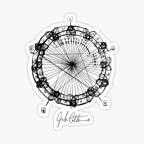 John Coltrane Chord Changes Mandala (dark design) Sticker
