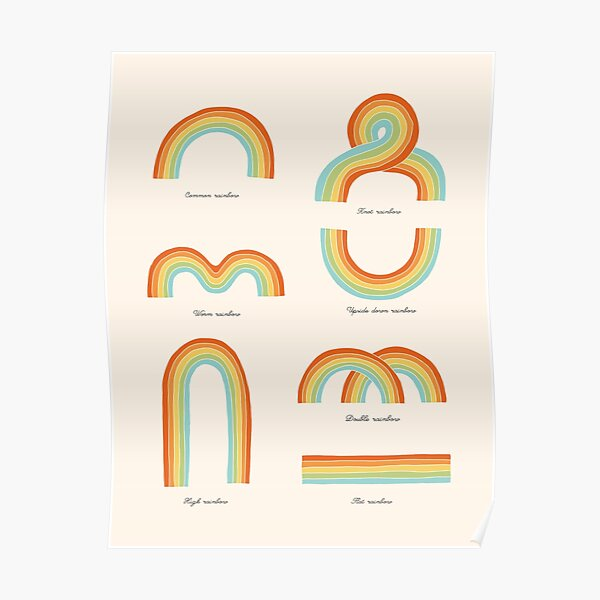 Know Your Rainbows Poster