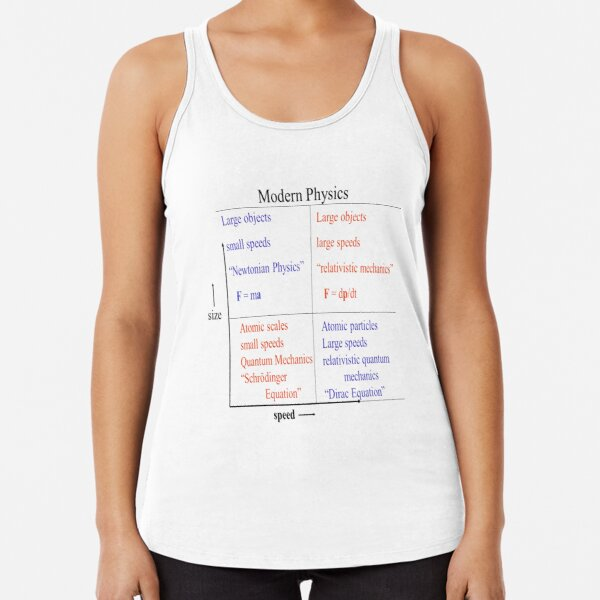 Modern #Physics. Newtonian, #Relativistic #Mechanics, Schrodinger #Equation, Dirac Racerback Tank Top