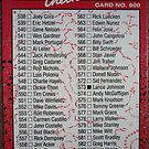 477 - Checklist by Foob's Baseball Cards