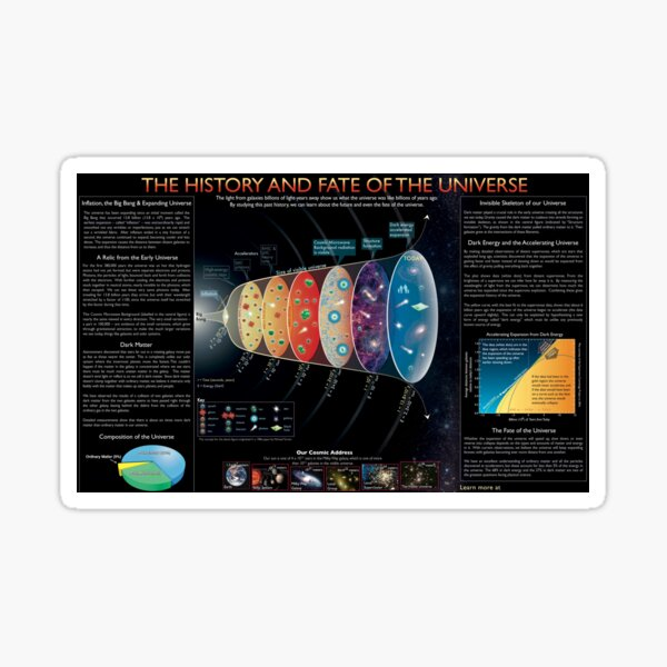 The #History and #Fate of the #Universe Sticker