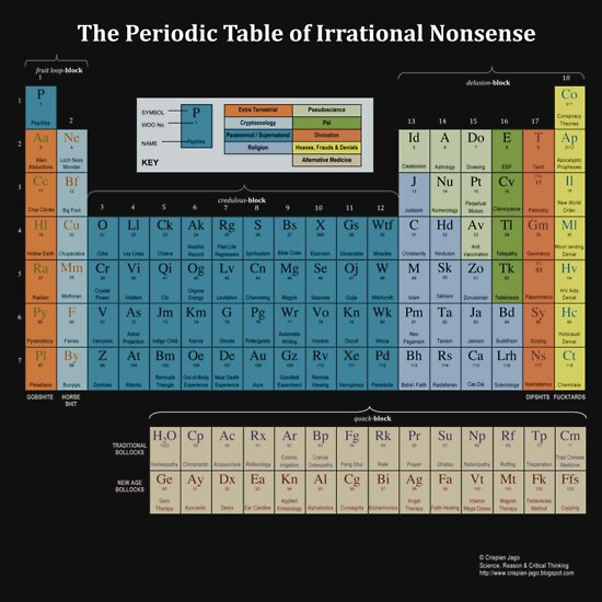 TShirtGifter presents: The Periodic Table Of Irrational Nonsense (Dark)