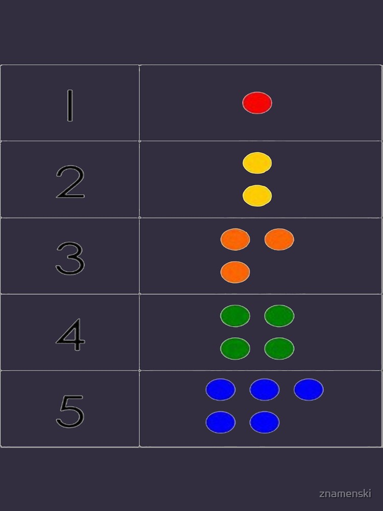 Math-based pictures in the everyday baby environment set a foundation for later math ability by znamenski