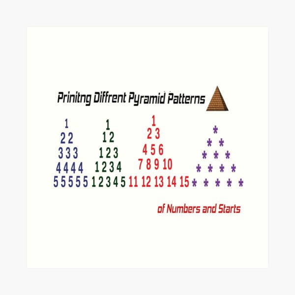Mathematics, Printing Different Pyramid Patterns Art Print