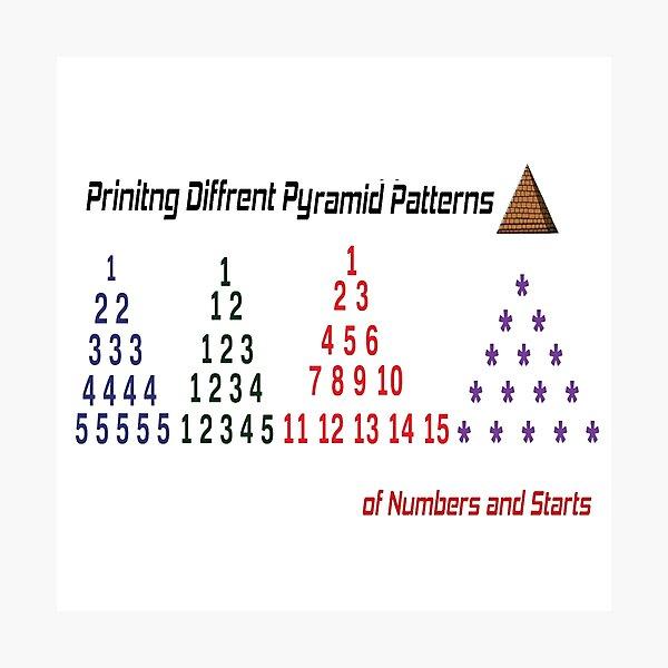 Math, Printing Different Pyramid Patterns Photographic Print