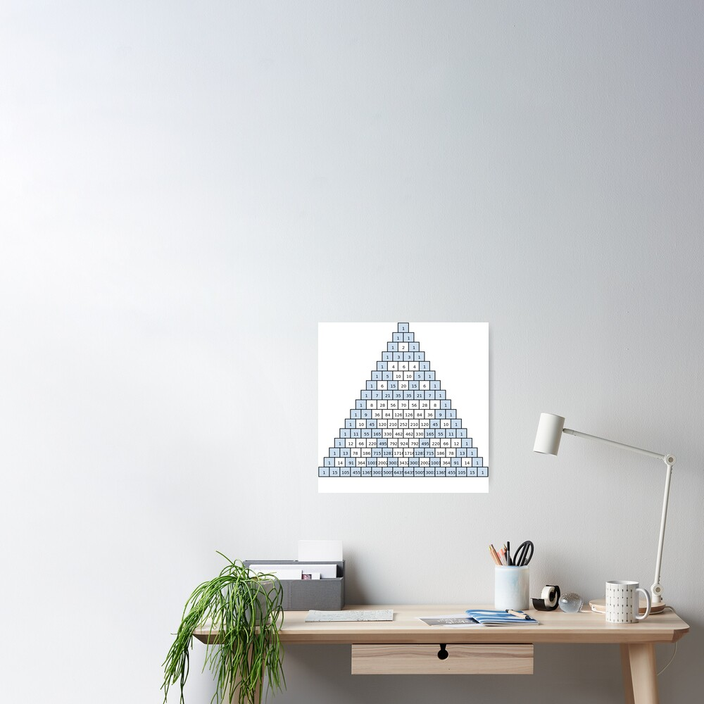Math-based images in everyday children's setting lay the foundation for subsequent mathematical abilities. Pascal's Triangle,  треугольник паскаля, #PascalsTriangle,  #треугольникпаскаля Poster