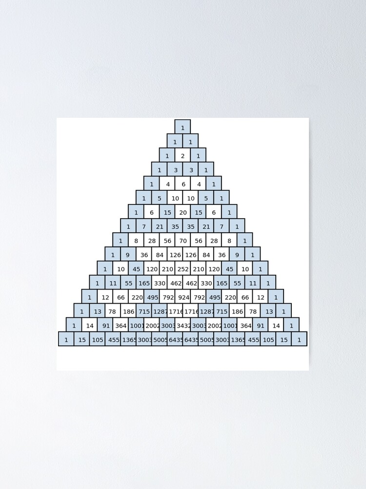 Alternate view of Math-based images in everyday children's setting lay the foundation for subsequent mathematical abilities. Pascal's Triangle,  треугольник паскаля, #PascalsTriangle,  #треугольникпаскаля Poster