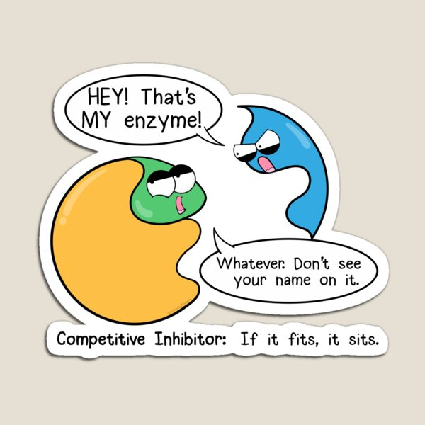 Competitive Inhibitors Magnet