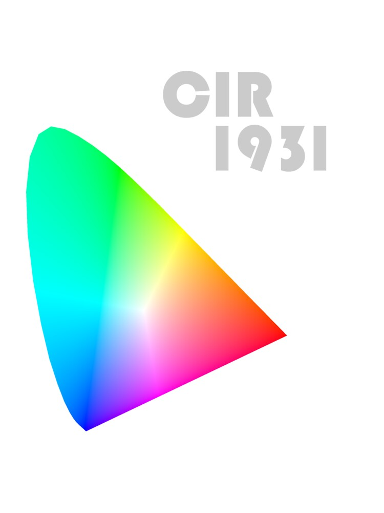CIE1931 by palmouth