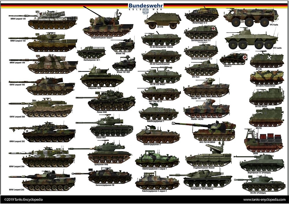 The Bundeswehr (Cold War) by TheCollectioner