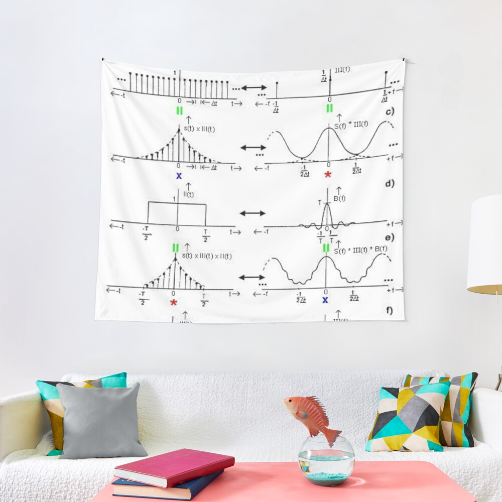 #Discrete #Fourier #Transform. #Diagram, graph, formula, chalk out, illustration, physics, graph plot, symbol, guidance, draft, sketch, science, research, scientific experiment Tapestry