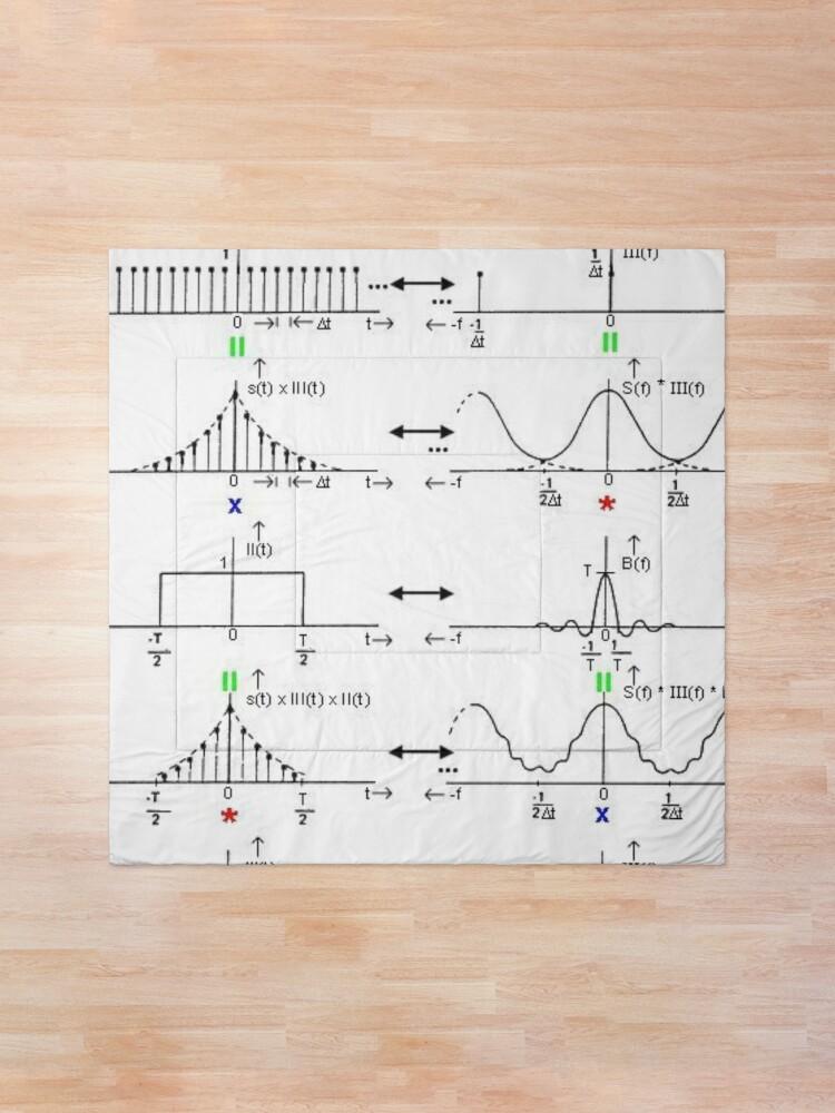 Alternate view of #Discrete #Fourier #Transform. #Diagram, graph, formula, chalk out, illustration, physics, graph plot, symbol, guidance, draft, sketch, science, research, scientific experiment Comforter