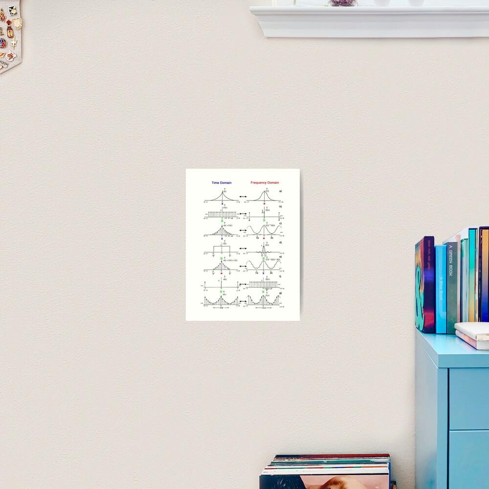 #Discrete #Fourier #Transform. #Diagram, graph, formula, chalk out, illustration, physics, graph plot, symbol, guidance, draft, sketch, science, research, scientific experiment Art Print
