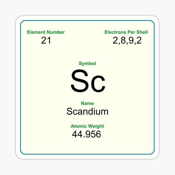 21 Scandium Sticker
