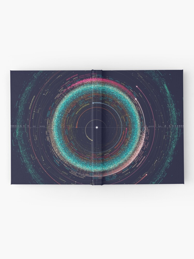 Alternate view of An Asteroid Map of the Solar System Hardcover Journal