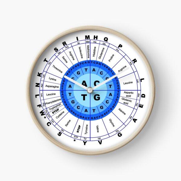 DNA, Genetic Code, Circle, Gene, Codon, Amino Acid. Clock