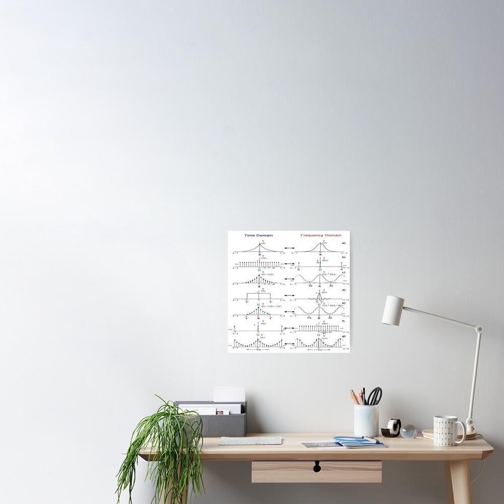 #Discrete #Fourier #Transform. #Diagram, graph, formula, chalk out, illustration, physics, graph plot, symbol, guidance, draft, sketch, science, research, scientific experiment Poster