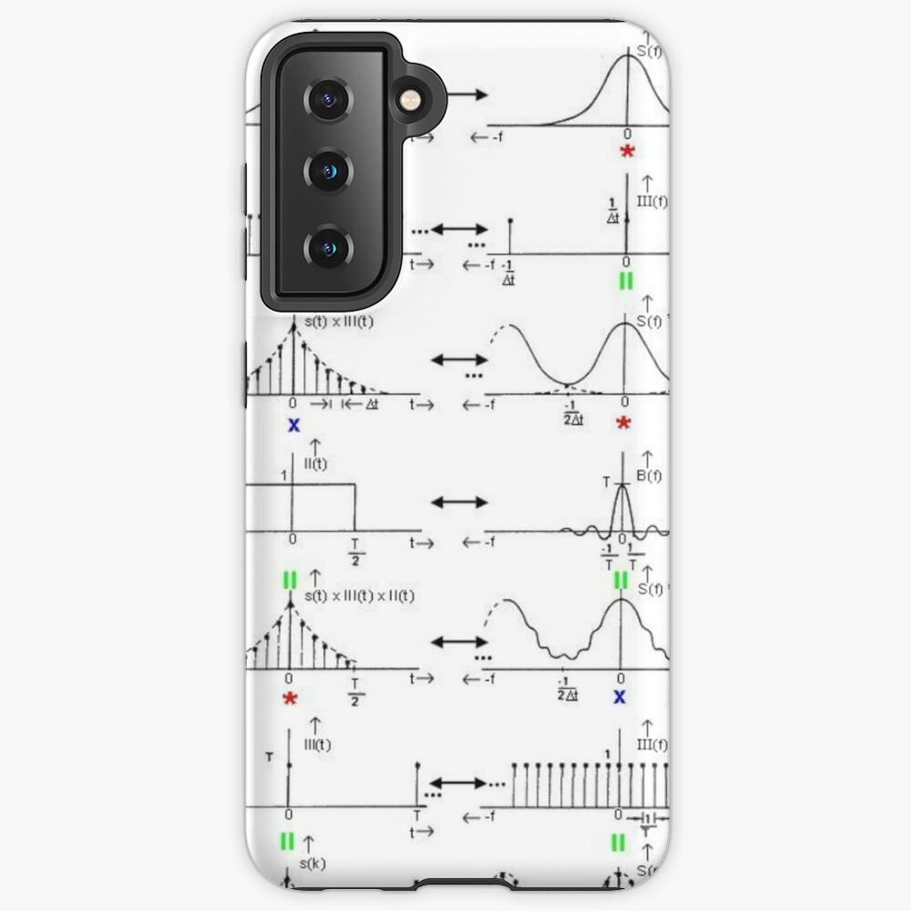 #Discrete #Fourier #Transform. #Diagram, graph, formula, chalk out, illustration, physics, graph plot, symbol, guidance, draft, sketch, science, research, scientific experiment Case & Skin for Samsung Galaxy