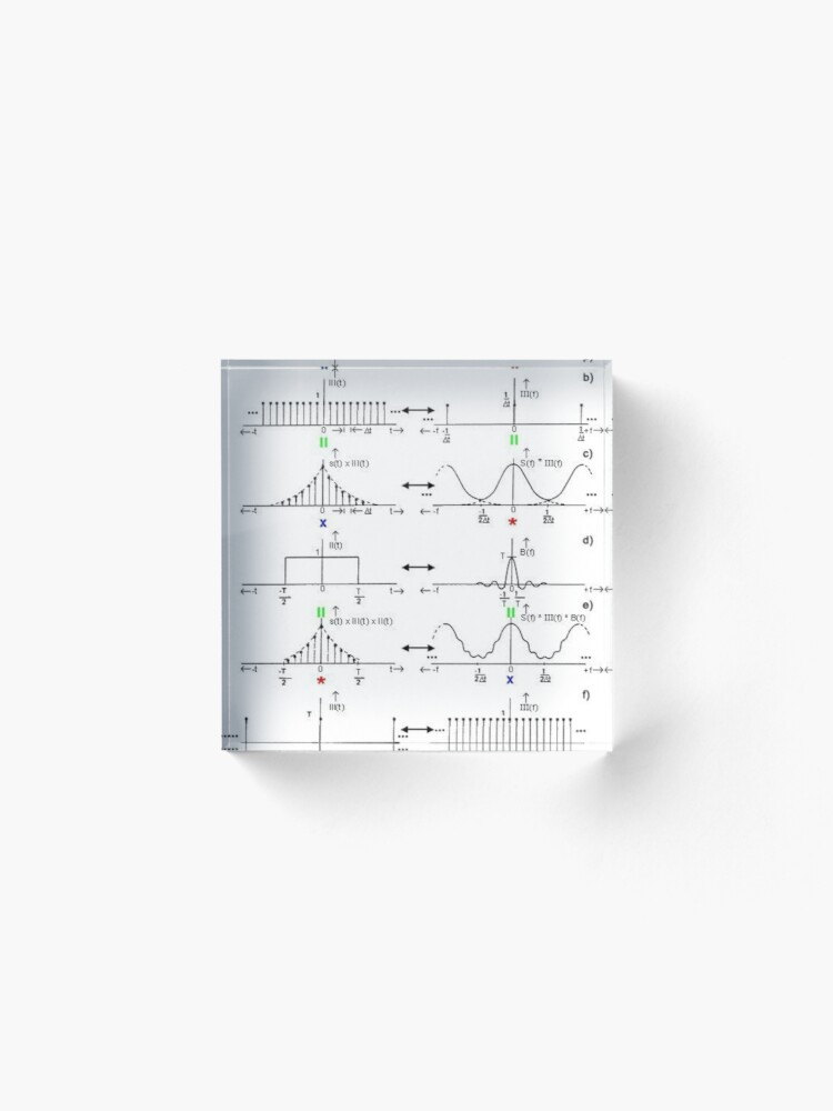 Alternate view of #Discrete #Fourier #Transform. #Diagram, graph, formula, chalk out, illustration, physics, graph plot, symbol, guidance, draft, sketch, science, research, scientific experiment Acrylic Block