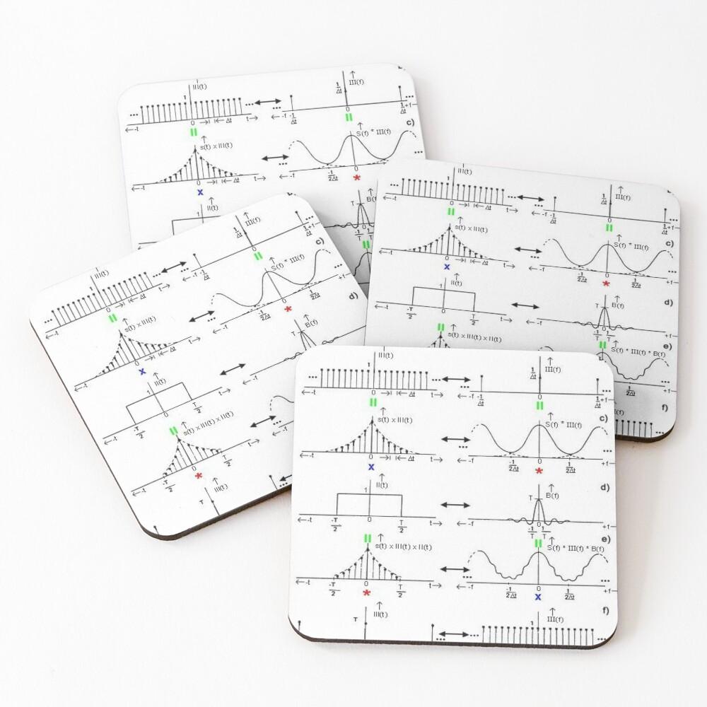#Discrete #Fourier #Transform. #Diagram, graph, formula, chalk out, illustration, physics, graph plot, symbol, guidance, draft, sketch, science, research, scientific experiment Coasters (Set of 4)