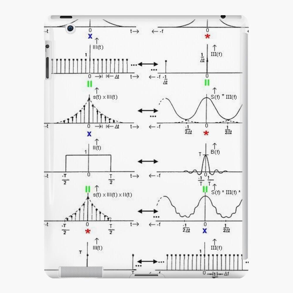 #Discrete #Fourier #Transform. #Diagram, graph, formula, chalk out, illustration, physics, graph plot, symbol, guidance, draft, sketch, science, research, scientific experiment iPad Case & Skin