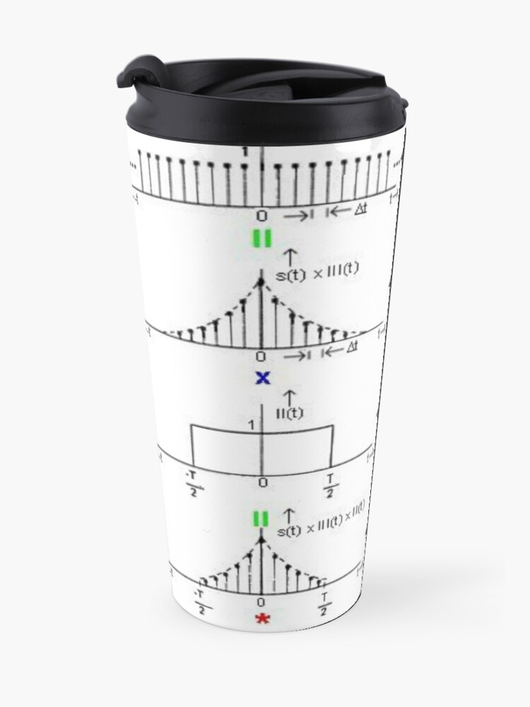 Alternate view of #Discrete #Fourier #Transform. #Diagram, graph, formula, chalk out, illustration, physics, graph plot, symbol, guidance, draft, sketch, science, research, scientific experiment Travel Mug