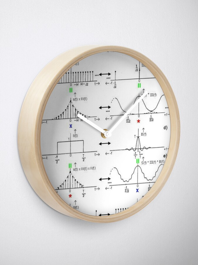 Alternate view of #Discrete #Fourier #Transform. #Diagram, graph, formula, chalk out, illustration, physics, graph plot, symbol, guidance, draft, sketch, science, research, scientific experiment Clock