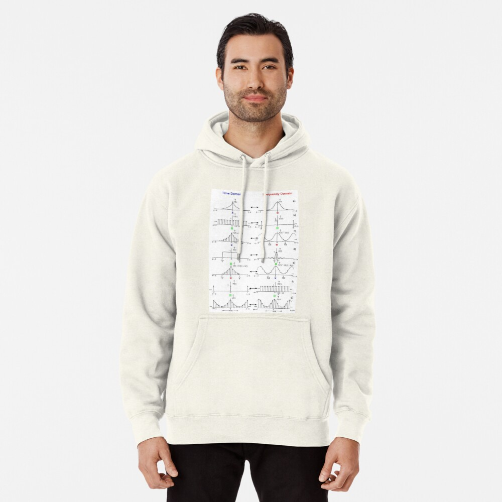 #Discrete #Fourier #Transform. #Diagram, graph, formula, chalk out, illustration, physics, graph plot, symbol, guidance, draft, sketch, science, research, scientific experiment Pullover Hoodie