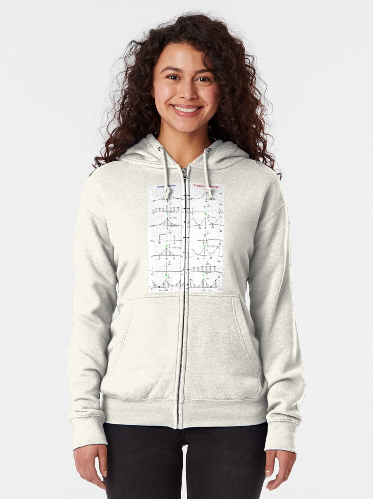Alternate view of #Discrete #Fourier #Transform. #Diagram, graph, formula, chalk out, illustration, physics, graph plot, symbol, guidance, draft, sketch, science, research, scientific experiment Zipped Hoodie