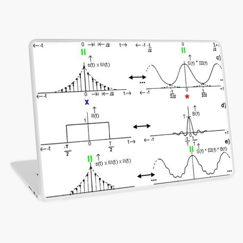 #Discrete #Fourier #Transform. #Diagram, graph, formula, chalk out, illustration, physics, graph plot, symbol, guidance, draft, sketch, science, research, scientific experiment Laptop Skin