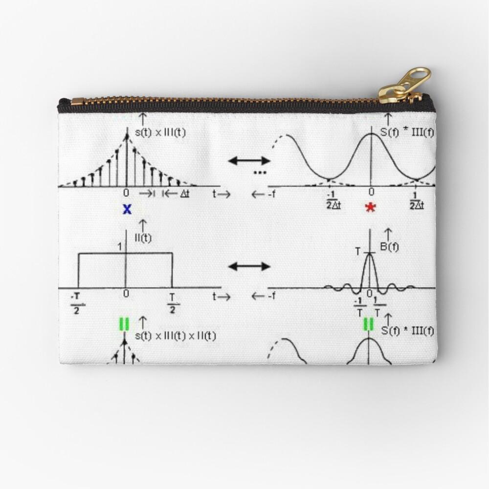 #Discrete #Fourier #Transform. #Diagram, graph, formula, chalk out, illustration, physics, graph plot, symbol, guidance, draft, sketch, science, research, scientific experiment Zipper Pouch