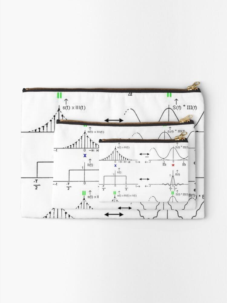 Alternate view of #Discrete #Fourier #Transform. #Diagram, graph, formula, chalk out, illustration, physics, graph plot, symbol, guidance, draft, sketch, science, research, scientific experiment Zipper Pouch