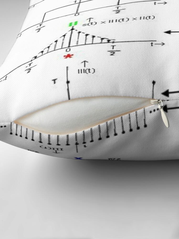 Alternate view of #Discrete #Fourier #Transform. #Diagram, graph, formula, chalk out, illustration, physics, graph plot, symbol, guidance, draft, sketch, science, research, scientific experiment Floor Pillow
