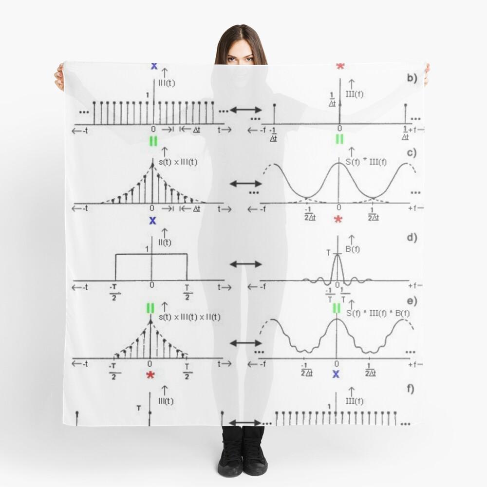 #Discrete #Fourier #Transform. #Diagram, graph, formula, chalk out, illustration, physics, graph plot, symbol, guidance, draft, sketch, science, research, scientific experiment Scarf