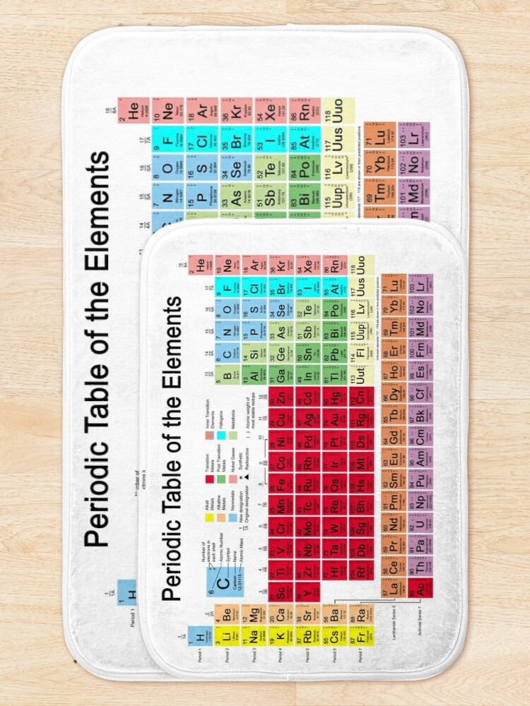 Alternate view of Periodic table of the Elements Bath Mat