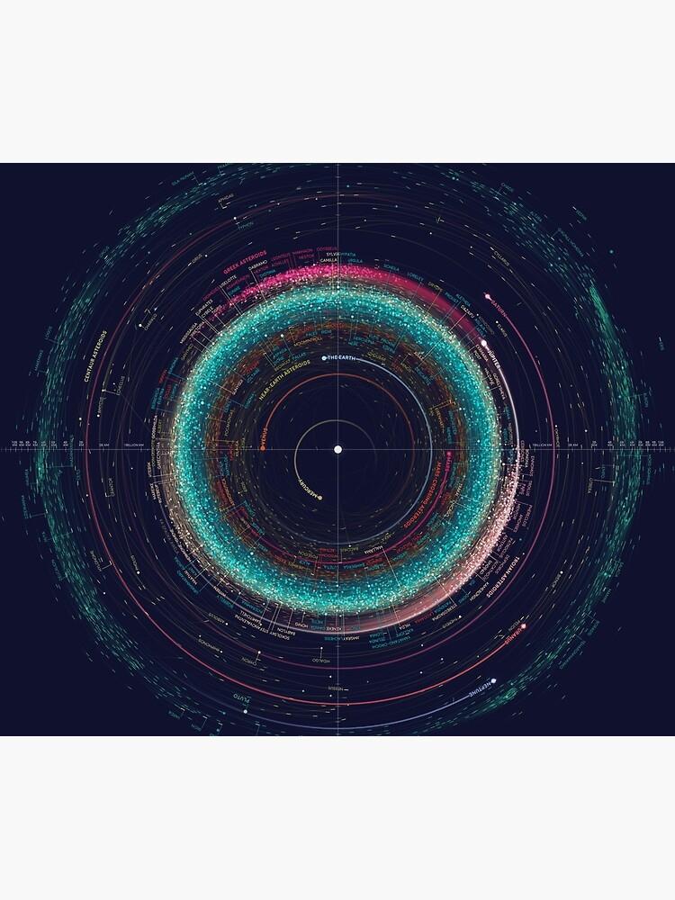 An Asteroid Map of the Solar System by EleanorLutz