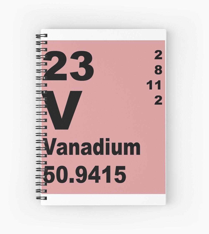Cuadernos de espiral tabla peridica de elementos de vanadio de tabla peridica de elementos de vanadio de walterericsy urtaz Images