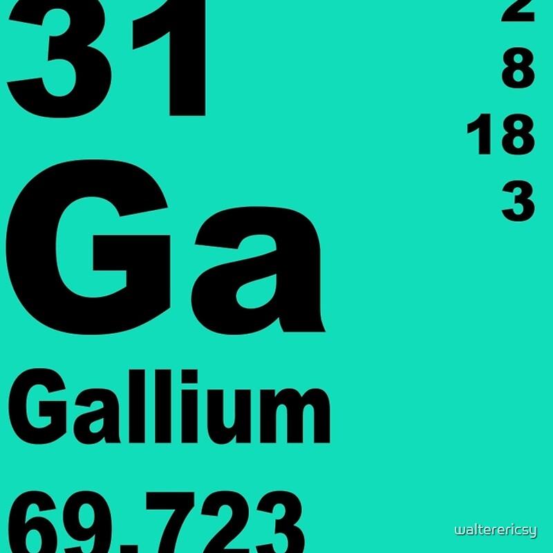 tabla peridica de elementos de galio - Tabla Periodica De Los Elementos Galio