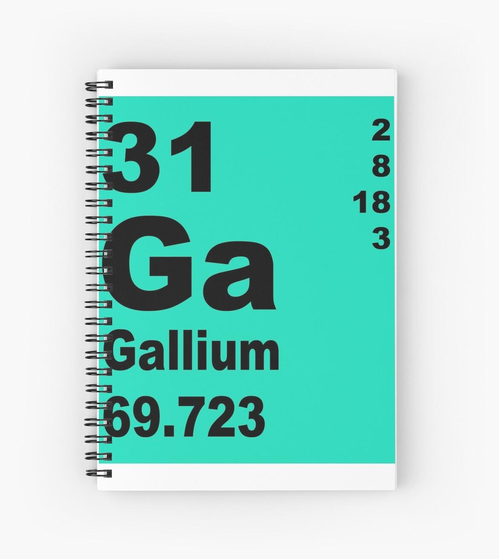 tabla peridica de elementos de galio de walterericsy - Tabla Periodica De Los Elementos Galio