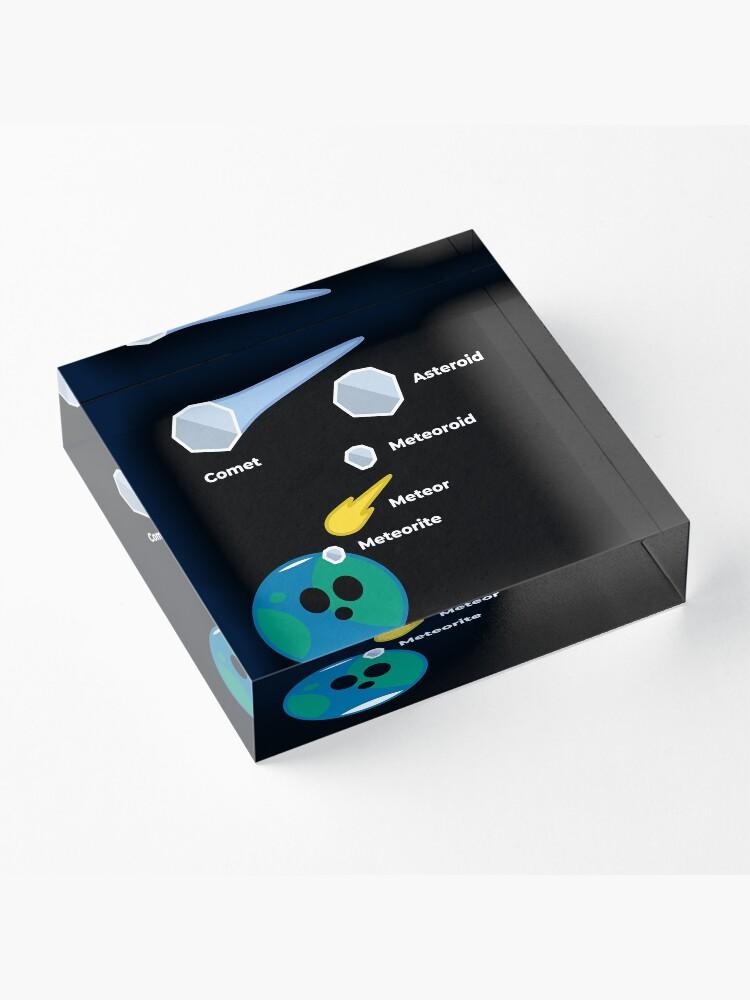 Alternate view of Space Rocks! Comets, Asteroids, Meteoroids, Meteors and Meteorites Acrylic Block