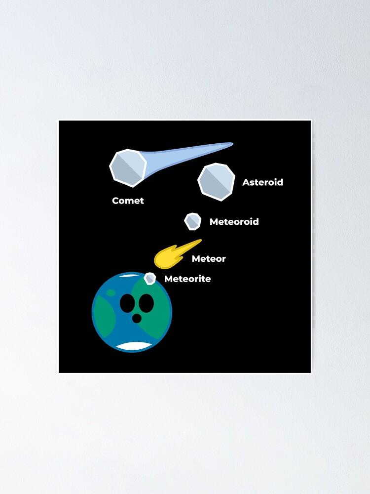 Alternate view of Space Rocks! Comets, Asteroids, Meteoroids, Meteors and Meteorites Poster