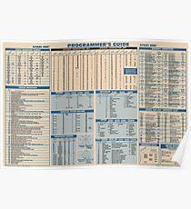 BASIC Programmers Guide von 1981 Poster
